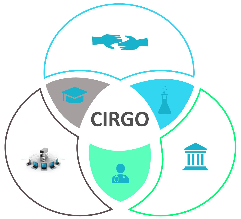 logo_CIRGO_full